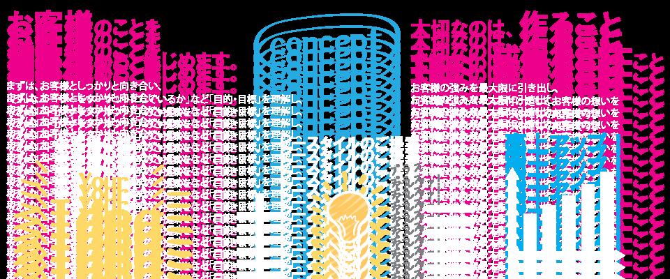 B-styleのコンセプト